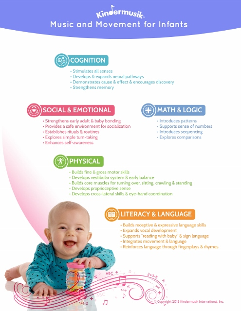 A newborn baby doing tummy time whilst playing with her musical instrument along with a list of benefits for baby music classes for your child.