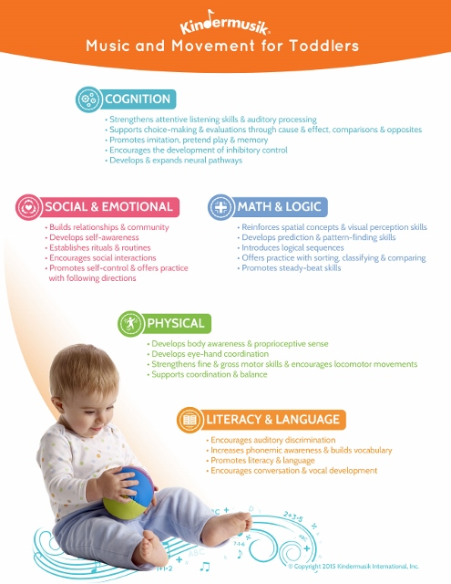 infographic_benefits-of-kindermusik_toddler-music-and-movement_2550x3300-495x640